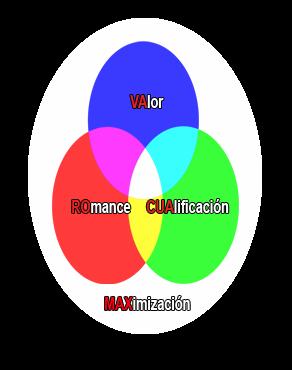 MÉTODO SEX CODE - MAX-VACUARO SECUENCIADO (SISTEMA DE SEDUCCIÓN AVANZADO)